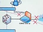 中软国际:信息技术升级服务外包